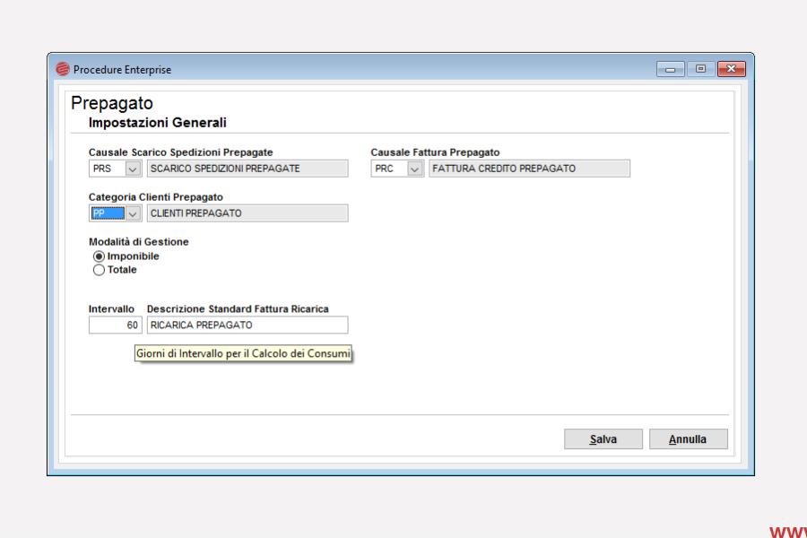 Courier Prepagato Eurosoftware spedizioni pagamento anticipato